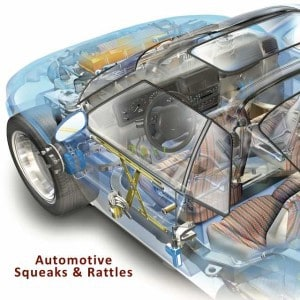 Automotive Squeaks and Rattles